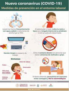 Prevención COVID-19 entorno laboral